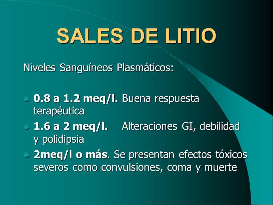 SALES DE LITIO Niveles Sanguíneos Plasmáticos: