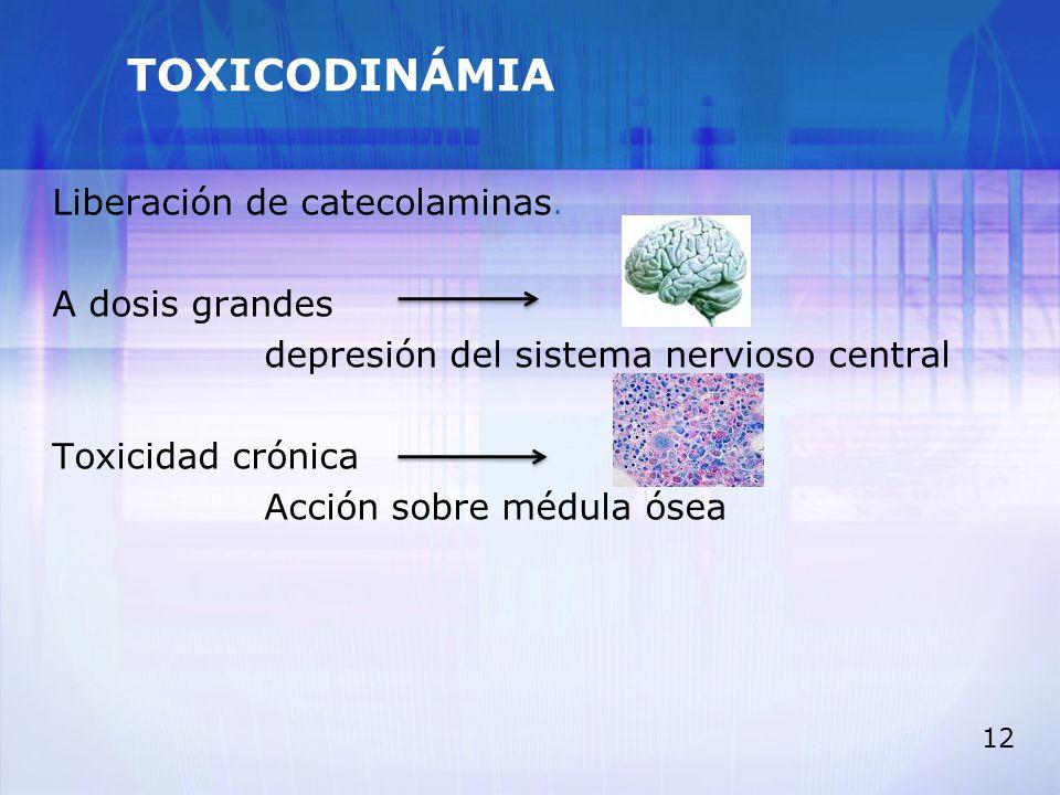 TOXICODINÁMIA Liberación de catecolaminas.