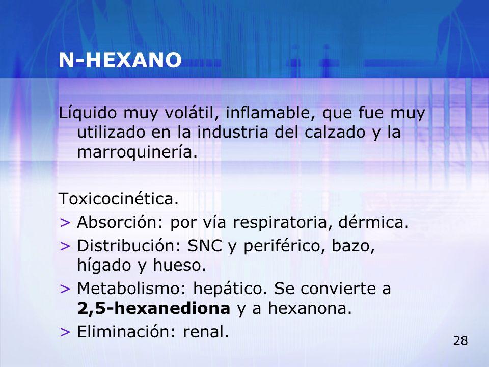 N-HEXANO Líquido muy volátil, inflamable, que fue muy utilizado en la industria del calzado y la marroquinería.