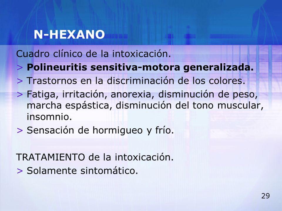 N-HEXANO Cuadro clínico de la intoxicación.