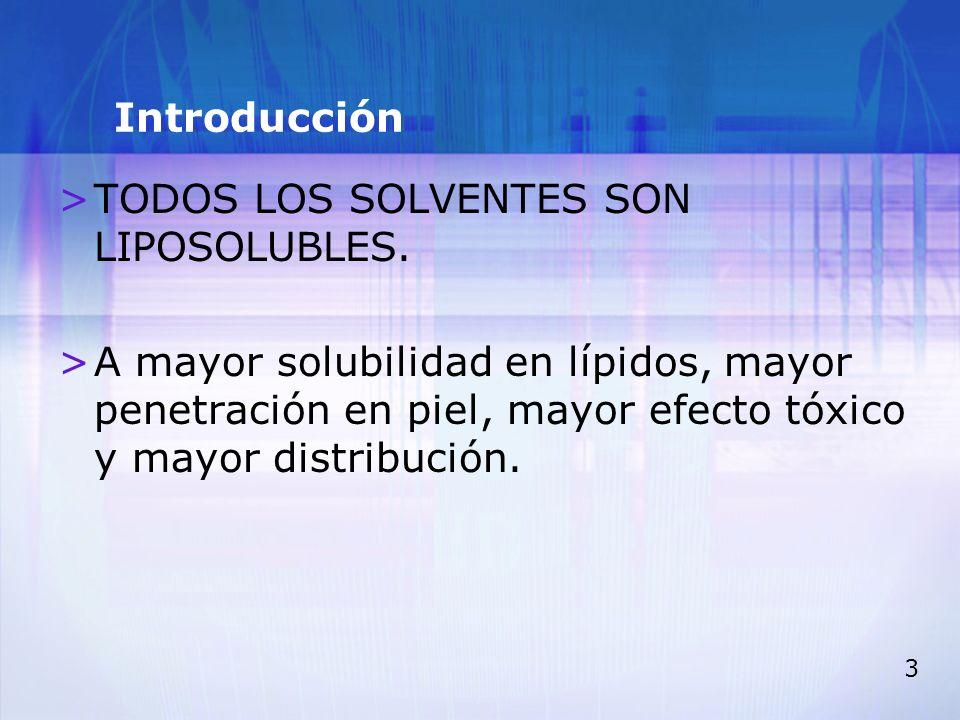 Introducción TODOS LOS SOLVENTES SON LIPOSOLUBLES.