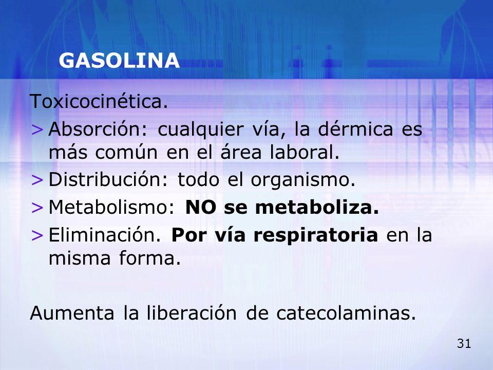 GASOLINA Toxicocinética.