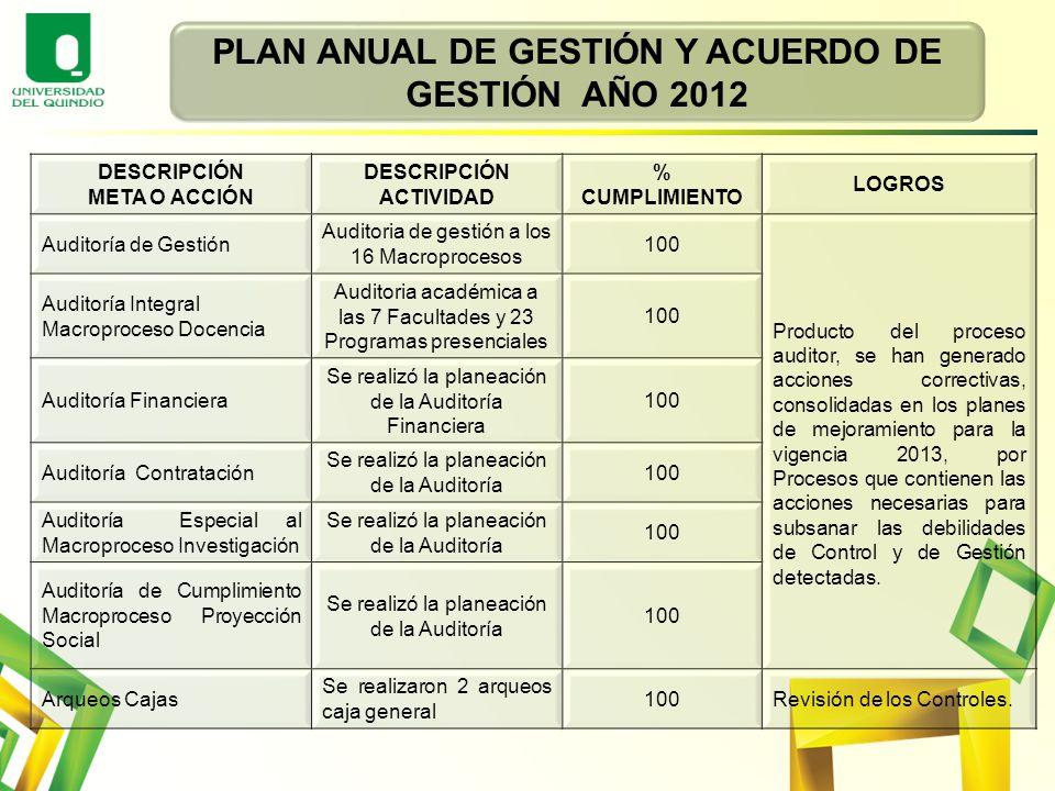 PLAN ANUAL DE GESTIÓN Y ACUERDO DE GESTIÓN AÑO 2012