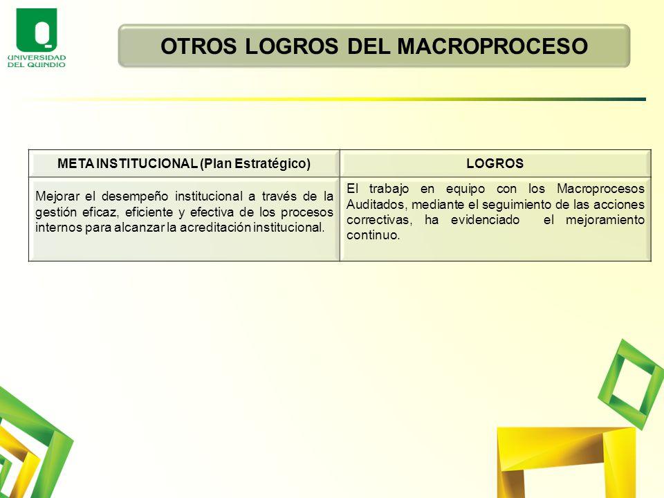 OTROS LOGROS DEL MACROPROCESO META INSTITUCIONAL (Plan Estratégico)