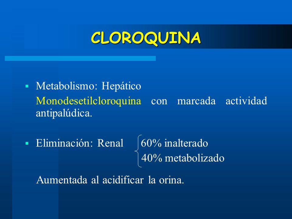 CLOROQUINA Metabolismo: Hepático