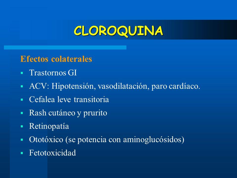CLOROQUINA Efectos colaterales Trastornos GI