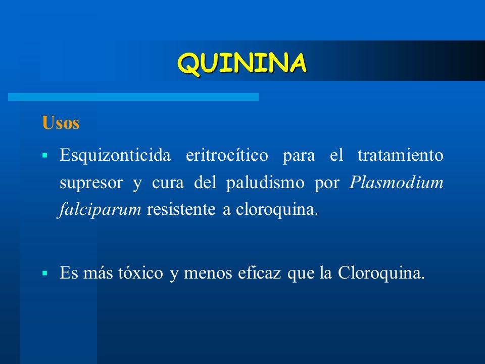 QUININA Usos. Esquizonticida eritrocítico para el tratamiento supresor y cura del paludismo por Plasmodium falciparum resistente a cloroquina.