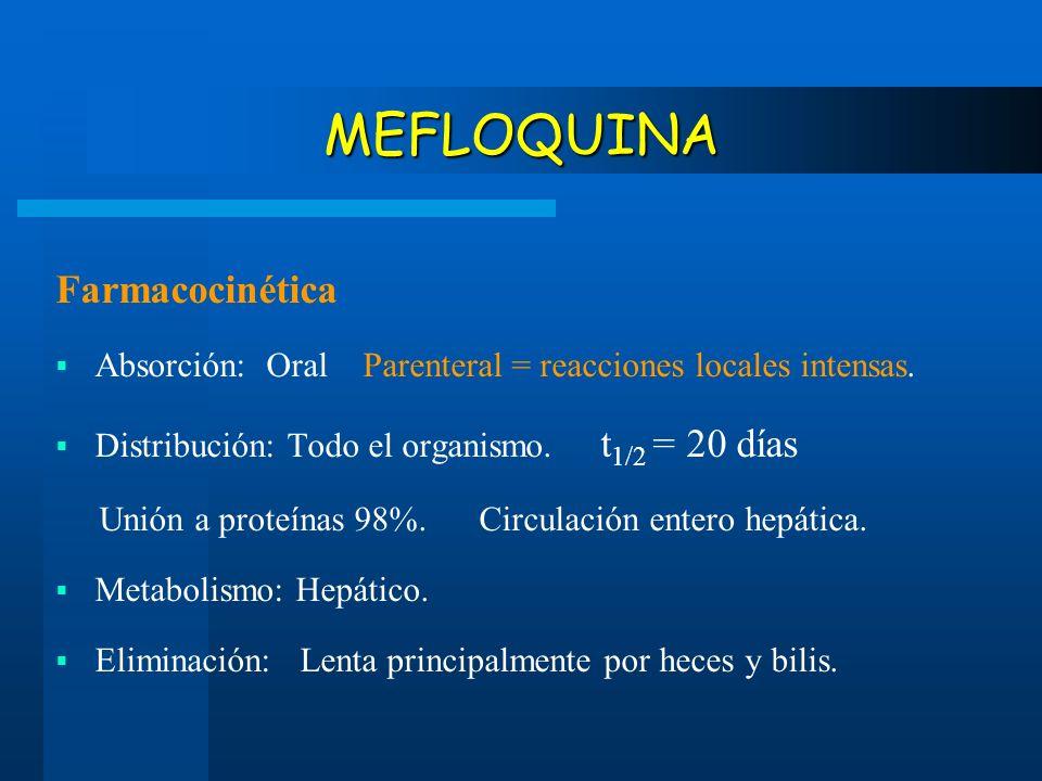 MEFLOQUINA Farmacocinética