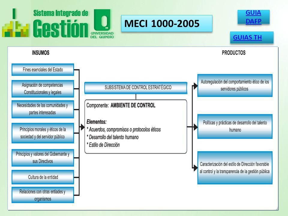 GUIA DAFP MECI 1000-2005 GUIAS TH