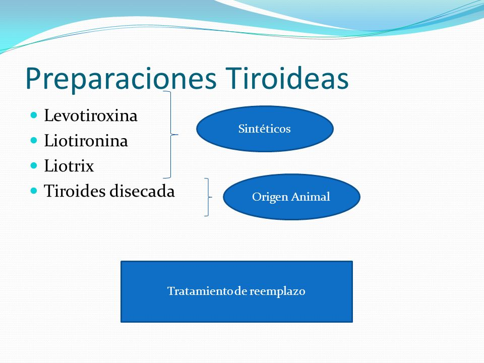 Preparaciones Tiroideas