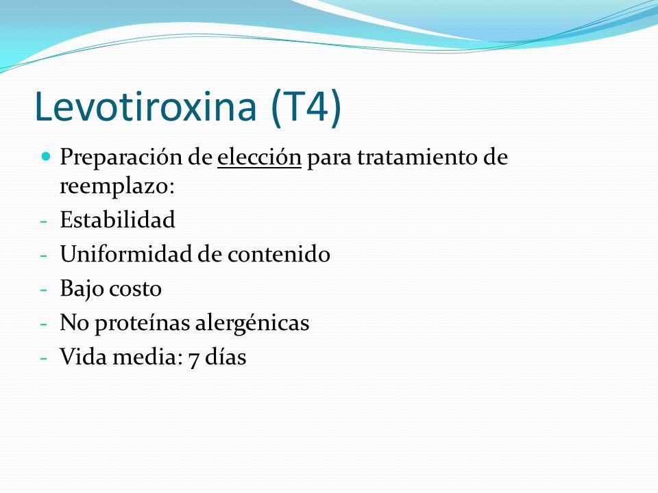 Levotiroxina (T4) Preparación de elección para tratamiento de reemplazo: Estabilidad. Uniformidad de contenido.
