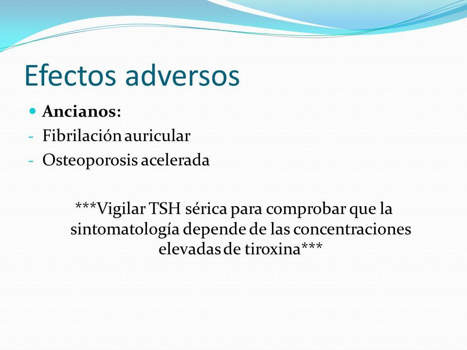 Efectos adversos Ancianos: Fibrilación auricular