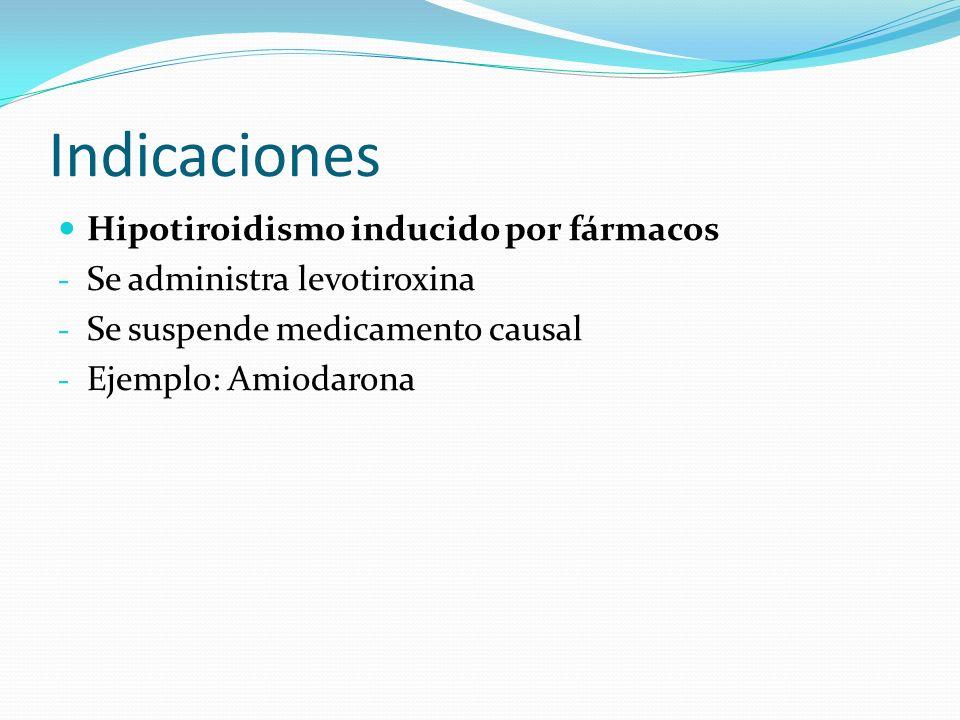 Indicaciones Hipotiroidismo inducido por fármacos