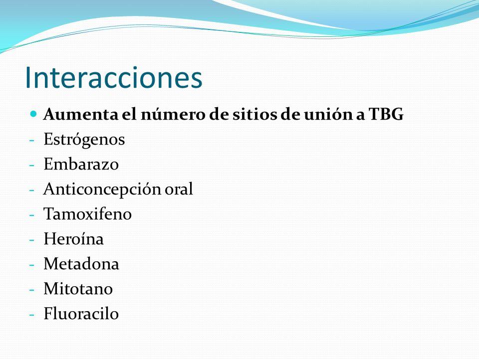 Interacciones Aumenta el número de sitios de unión a TBG Estrógenos