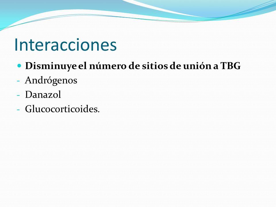 Interacciones Disminuye el número de sitios de unión a TBG Andrógenos