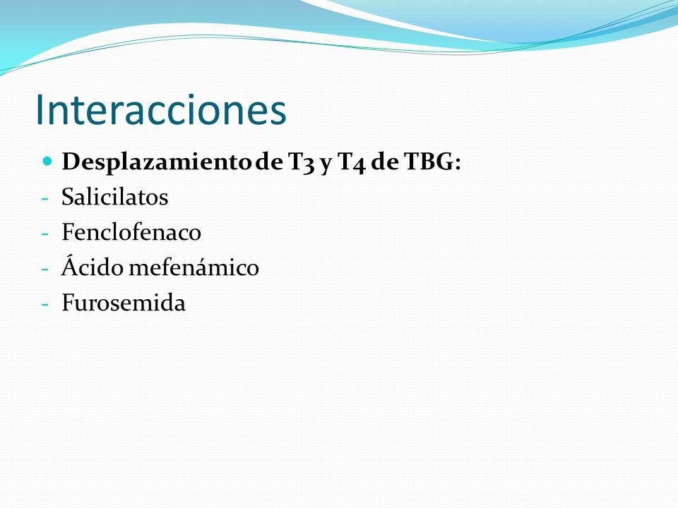 Interacciones Desplazamiento de T3 y T4 de TBG: Salicilatos