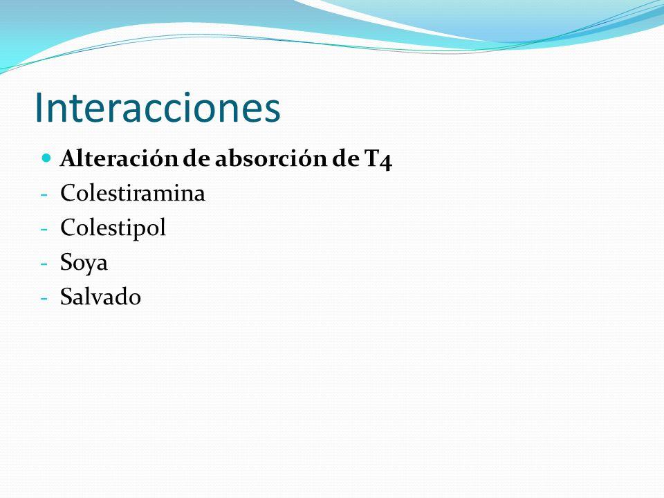 Interacciones Alteración de absorción de T4 Colestiramina Colestipol