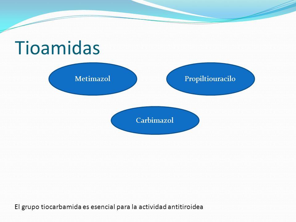 Tioamidas Metimazol Propiltiouracilo Carbimazol