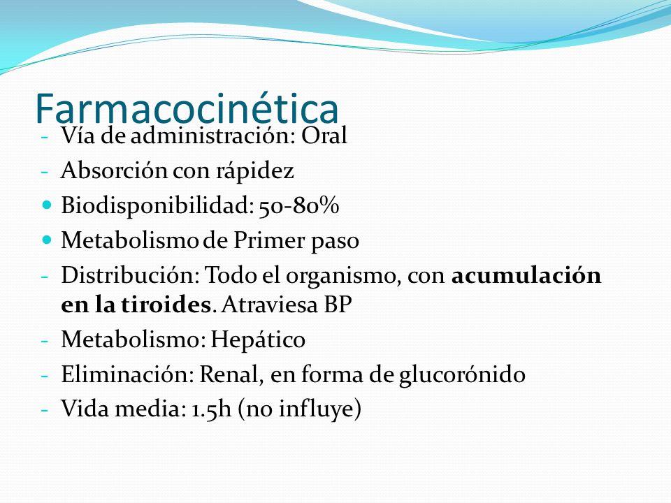 Farmacocinética Vía de administración: Oral Absorción con rápidez