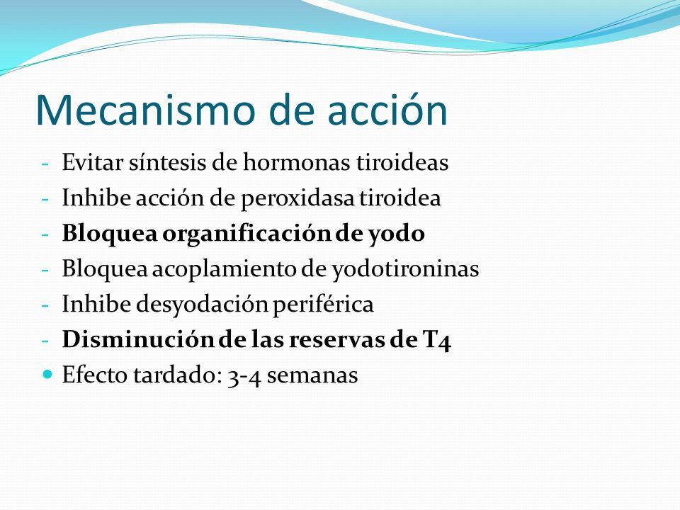 Mecanismo de acción Evitar síntesis de hormonas tiroideas