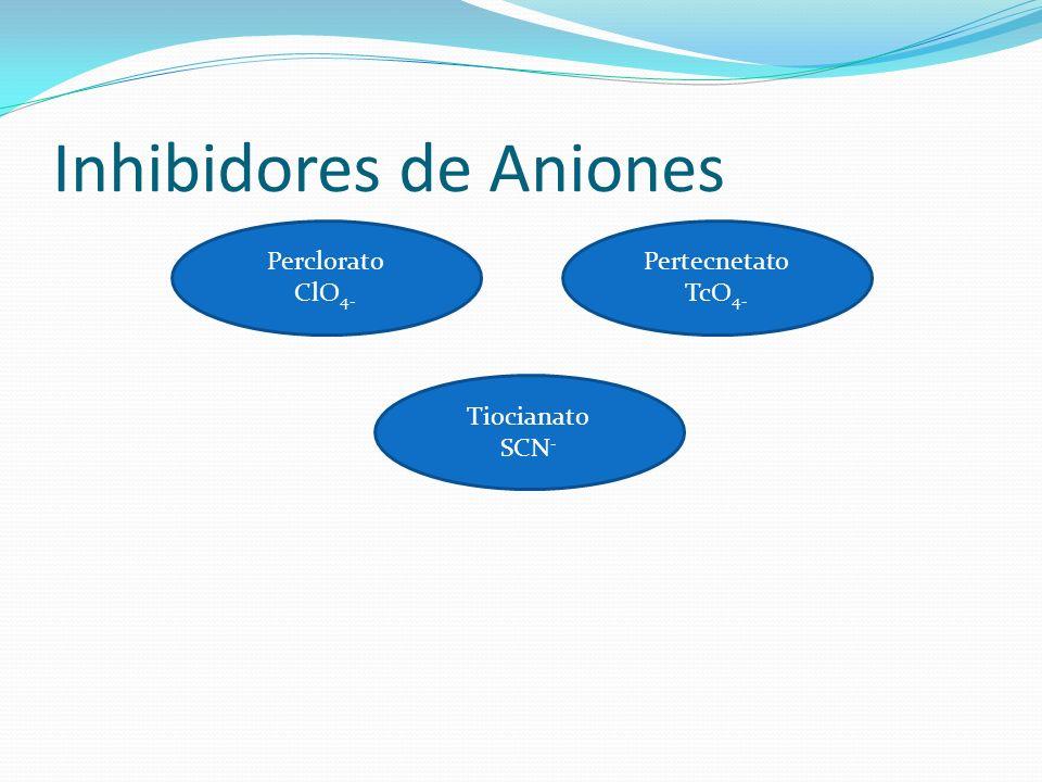 Inhibidores de Aniones