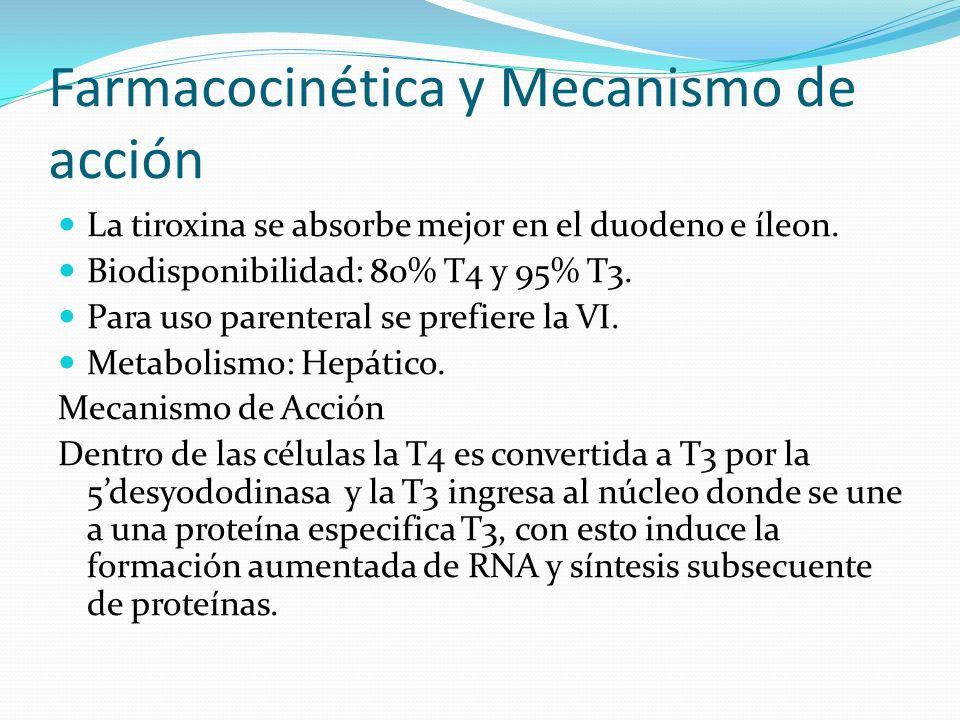 Farmacocinética y Mecanismo de acción