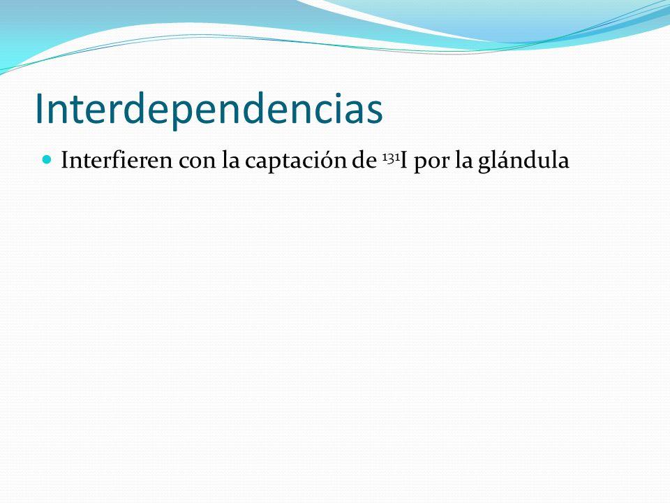 Interdependencias Interfieren con la captación de 131I por la glándula