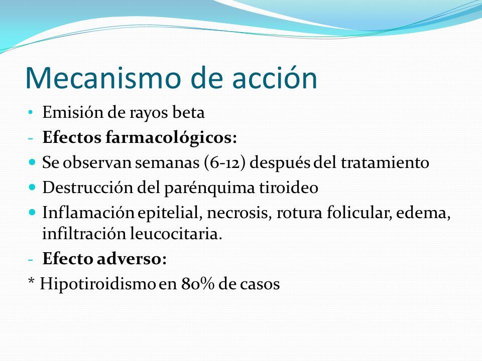 Mecanismo de acción Emisión de rayos beta Efectos farmacológicos: