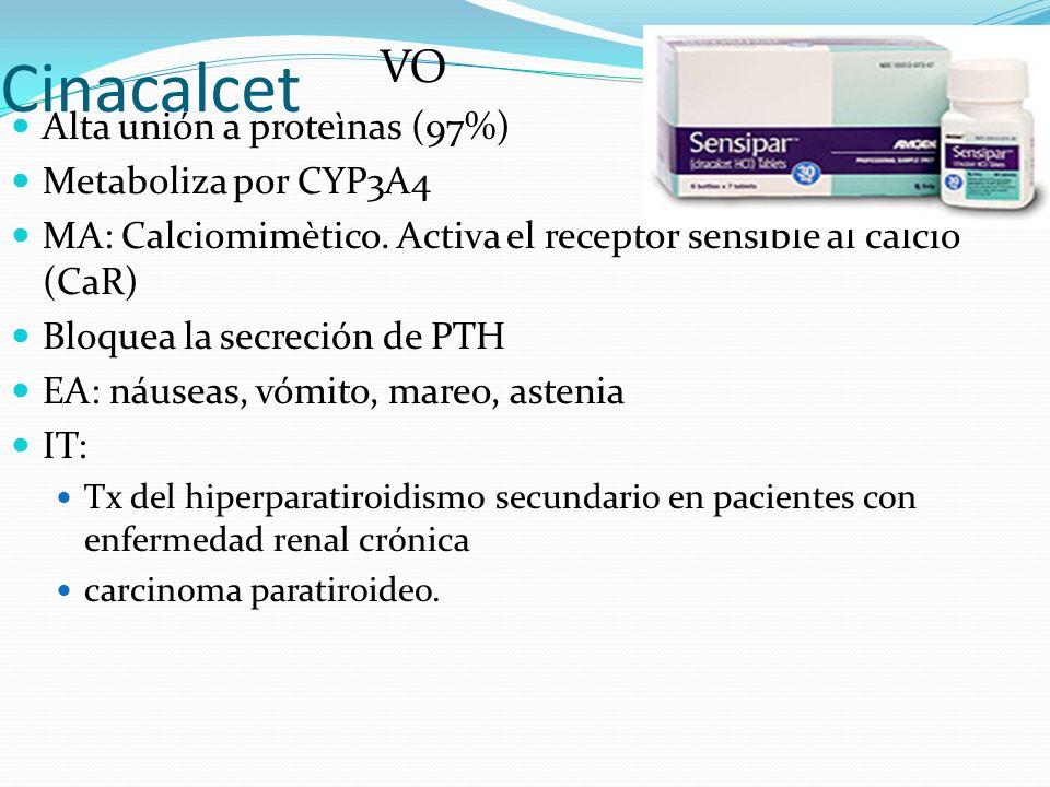 Cinacalcet VO Alta unión a proteìnas (97%) Metaboliza por CYP3A4