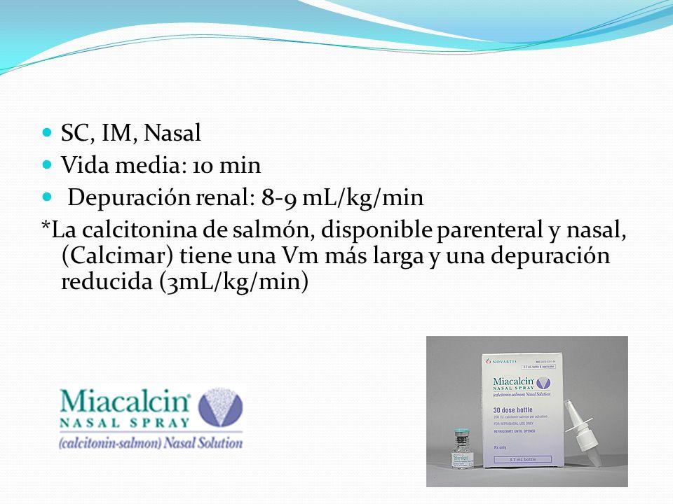 SC, IM, Nasal Vida media: 10 min. Depuración renal: 8-9 mL/kg/min.