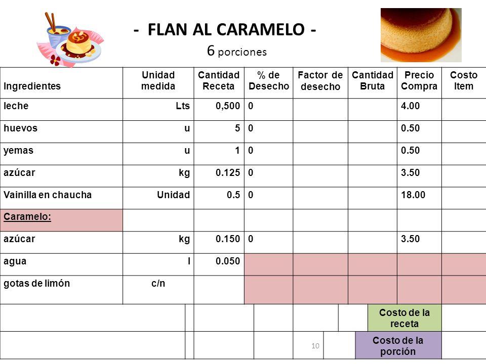 - FLAN AL CARAMELO - 6 porciones Ingredientes Unidad medida