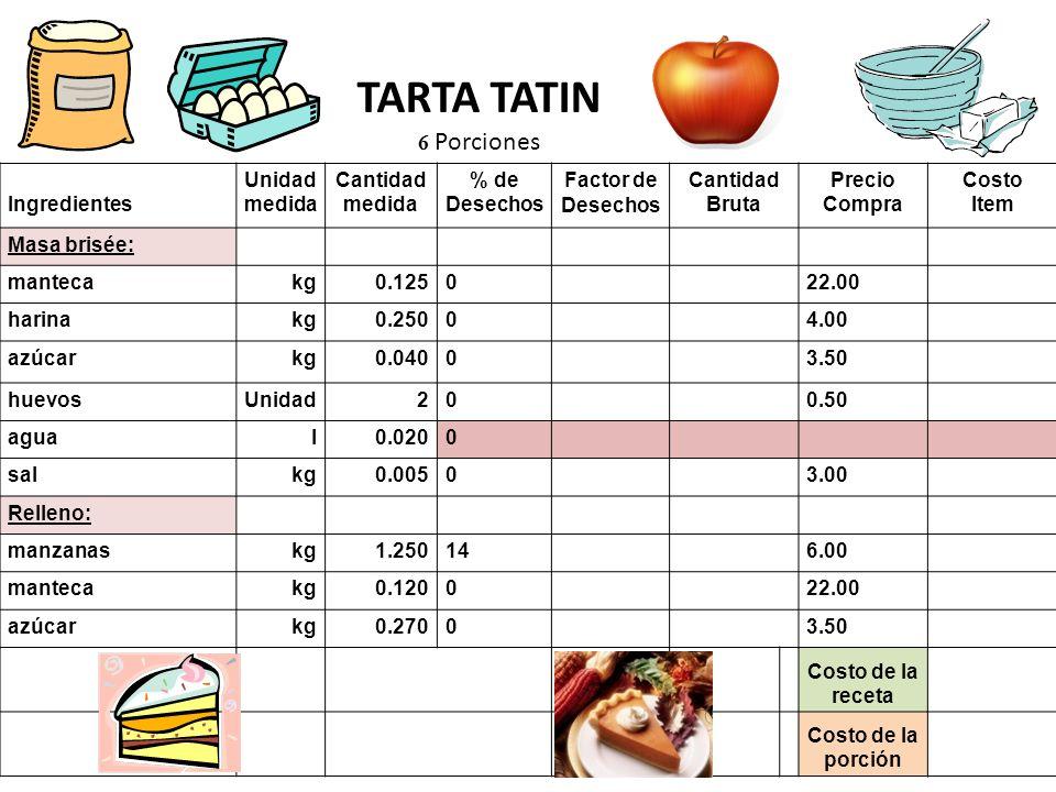 TARTA TATIN 6 Porciones Ingredientes Unidad medida Cantidad medida