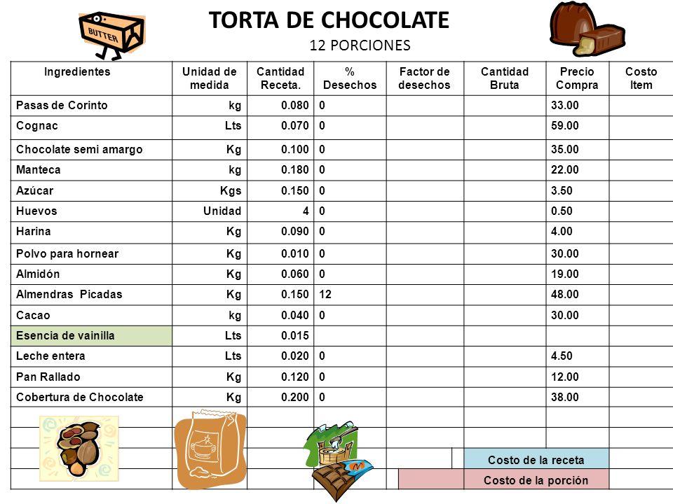 TORTA DE CHOCOLATE 12 PORCIONES Ingredientes Unidad de medida