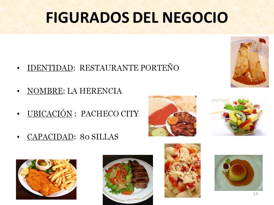 FIGURADOS DEL NEGOCIO IDENTIDAD: RESTAURANTE PORTEÑO