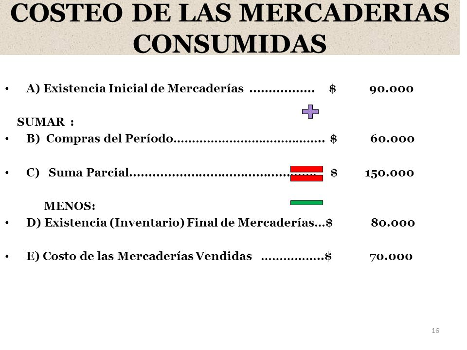 COSTEO DE LAS MERCADERIAS CONSUMIDAS