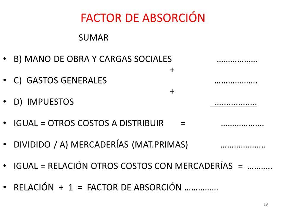 FACTOR DE ABSORCIÓN SUMAR B) MANO DE OBRA Y CARGAS SOCIALES ……………… +