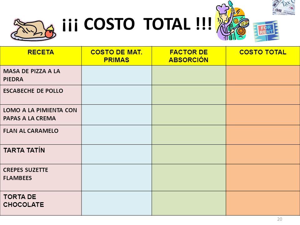¡¡¡ COSTO TOTAL !!! RECETA COSTO DE MAT. PRIMAS FACTOR DE ABSORCIÓN