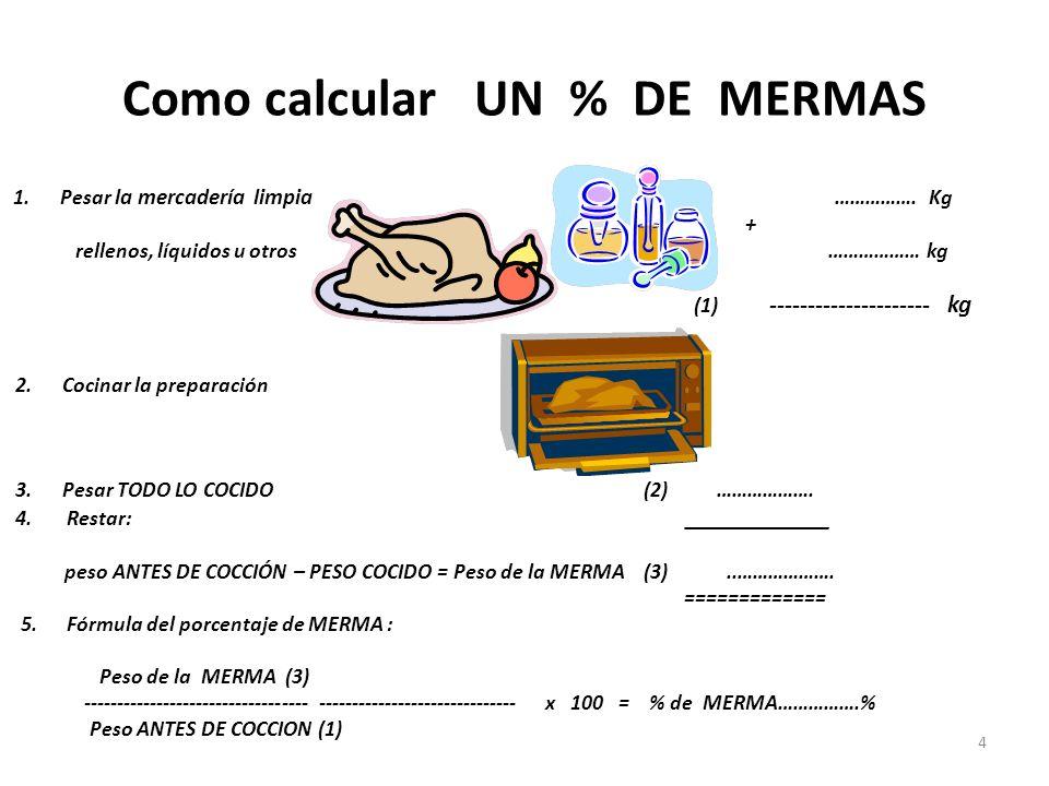 Como calcular UN % DE MERMAS