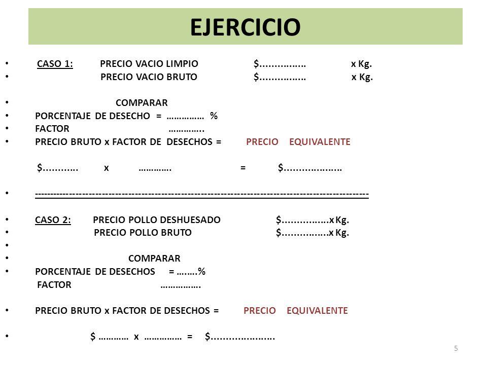 EJERCICIO PRECIO VACIO BRUTO $................ x Kg. COMPARAR