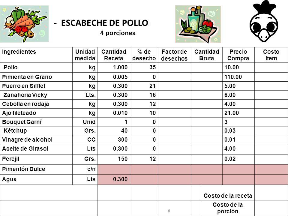 - ESCABECHE DE POLLO- 4 porciones Ingredientes Unidad medida