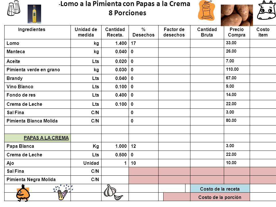 8 Porciones -Lomo a la Pimienta con Papas a la Crema Ingredientes