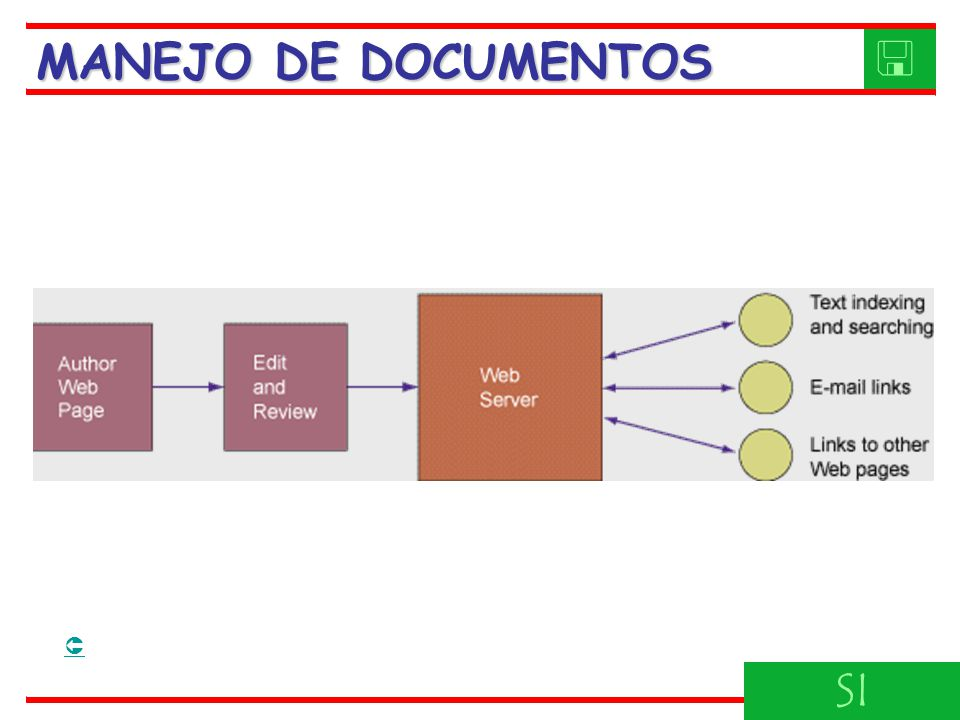 MANEJO DE DOCUMENTOS   SI