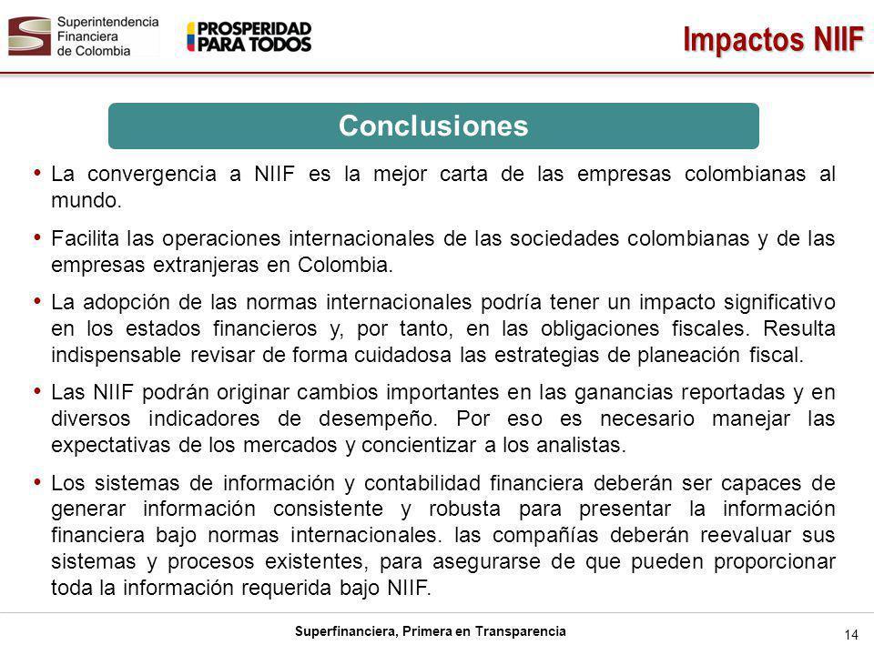 Impactos NIIF Conclusiones