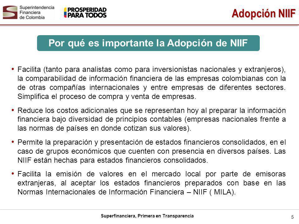 Por qué es importante la Adopción de NIIF