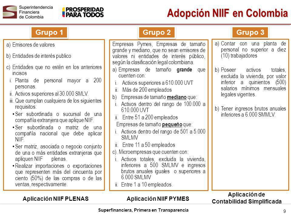 Aplicación de Contabilidad Simplificada Aplicación NIIF PLENAS