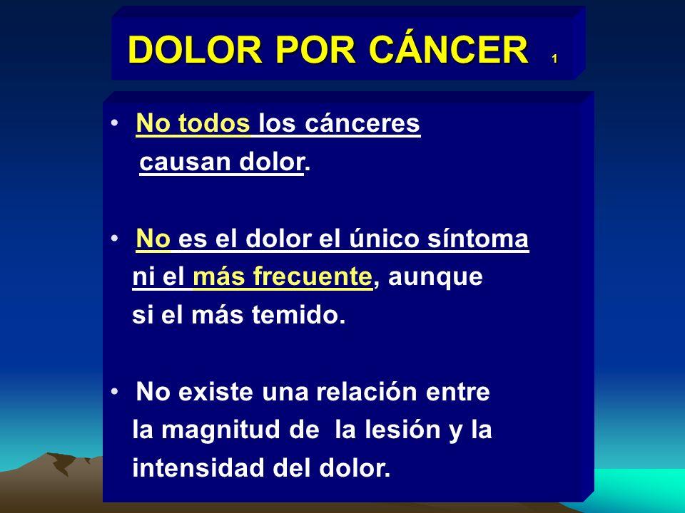 DOLOR POR CÁNCER 1 No todos los cánceres causan dolor.