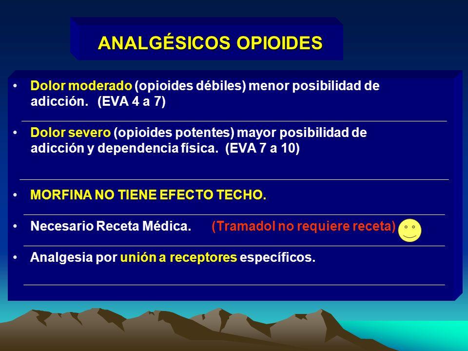 ANALGÉSICOS OPIOIDESDolor moderado (opioides débiles) menor posibilidad de. adicción. (EVA 4 a 7)