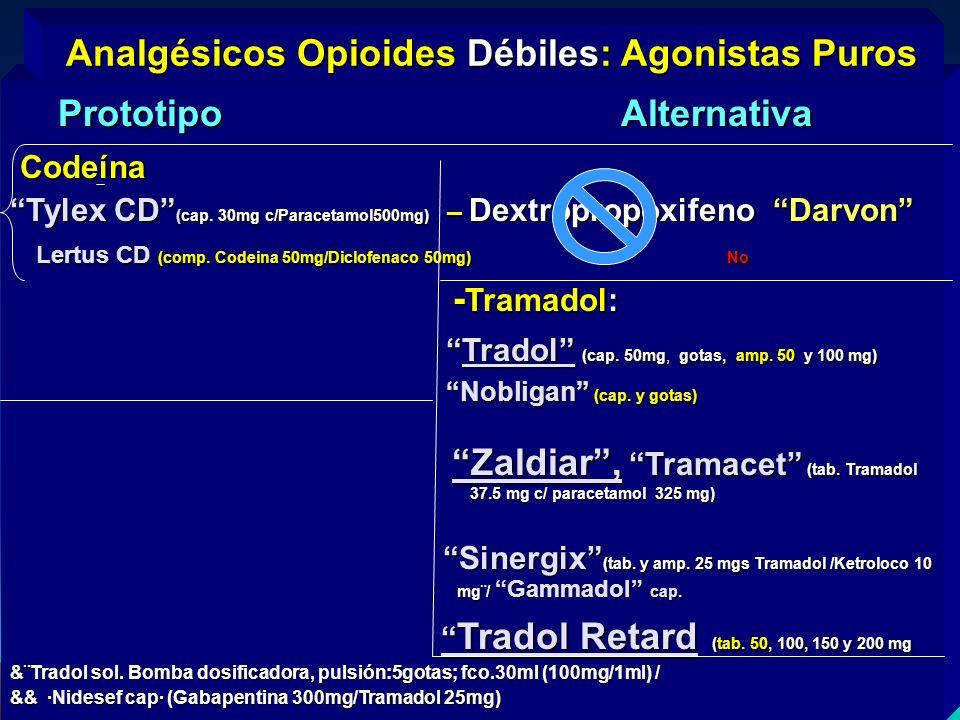 Analgésicos Opioides Débiles: Agonistas Puros
