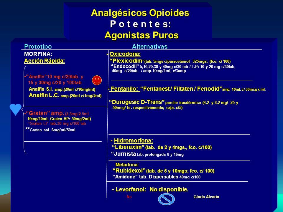 Analgésicos Opioides P o t e n t e s: Agonistas Puros