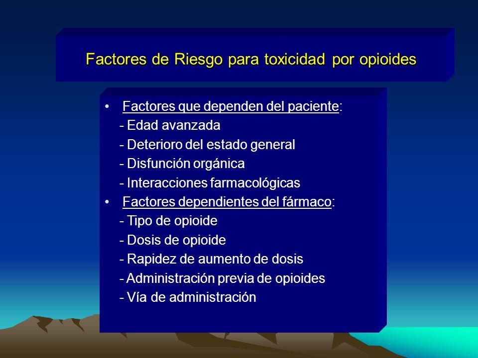 Factores de Riesgo para toxicidad por opioides
